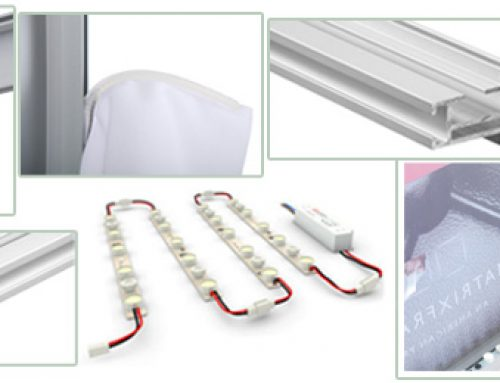 Avantajele Casetelor Luminoase cu Backlit Textil