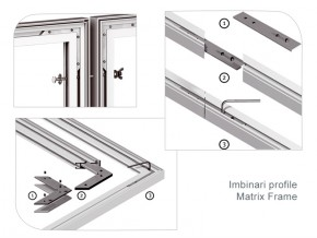 Martix Frame - Imbinare Profile