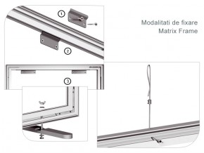 Martix Frame - Modalitati de fixare